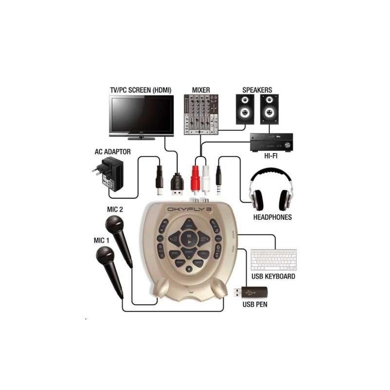 M-Live Okyfly 3 Plus Sistema karaoke portatile